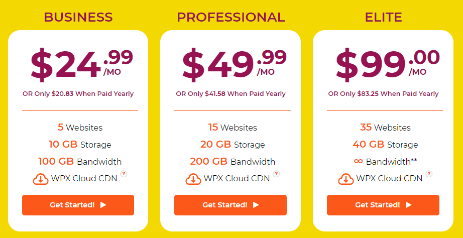 WPX hosting review 2021 pricing